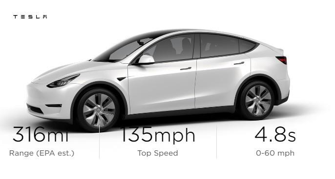 2021 Tesla Model Y SUV AWD (NEW 2021)