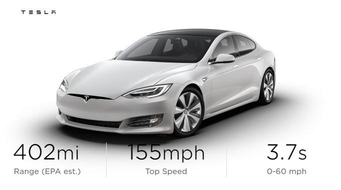 2021 Tesla Model S AWD  (NEW 2021)